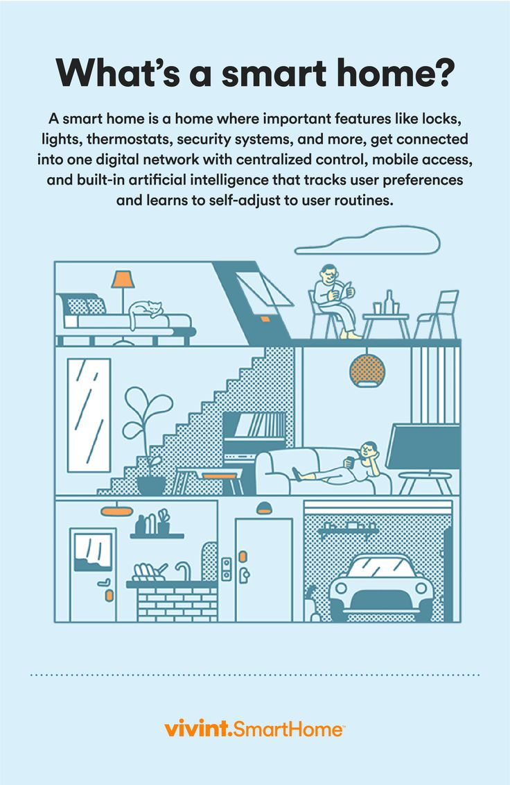 24 best what is a smart home images on pinterest a video what exactly is a smart home check out this definition asfbconference2016 Image collections