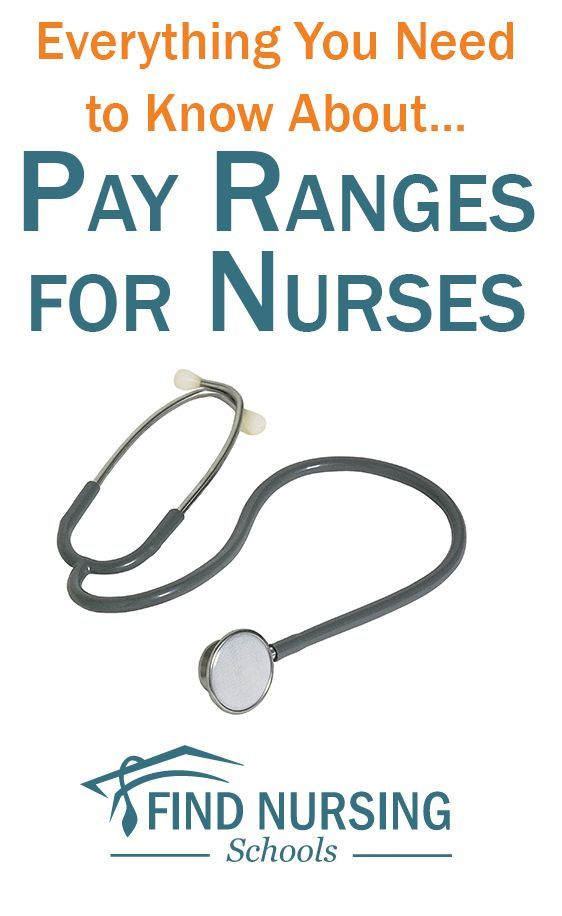 Cool Nursing Pay Ranges - Find Nursing Schools  Nursing Resources Check more at http://seostudio.top/2017/2017/04/06/nursing-pay-ranges-find-nursing-schools-nursing-resources/