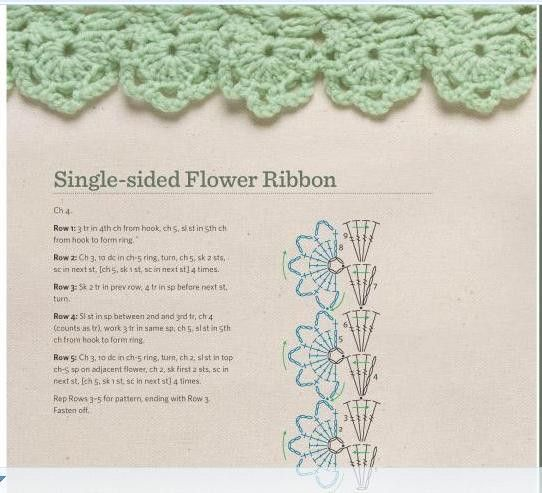 #crochet edging #afs collection