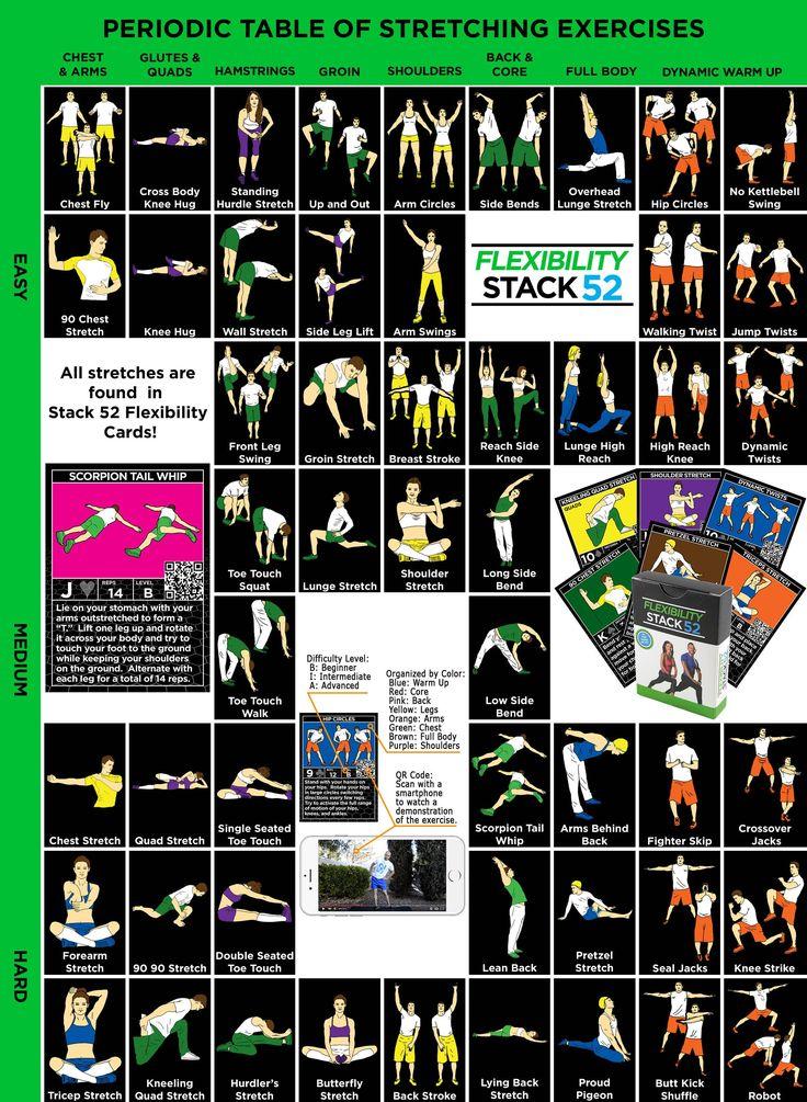 Tabla periódica de ejercicios de estiramiento | Pila Fuerza 52