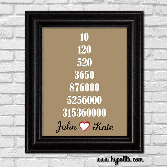 10th Wedding Anniversary Ideas For Husband : anniversary gift tenth anniversary anniversary ideas gifts for husband ...