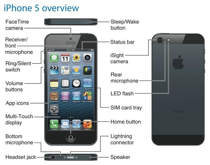 iphone 5c quick user guide