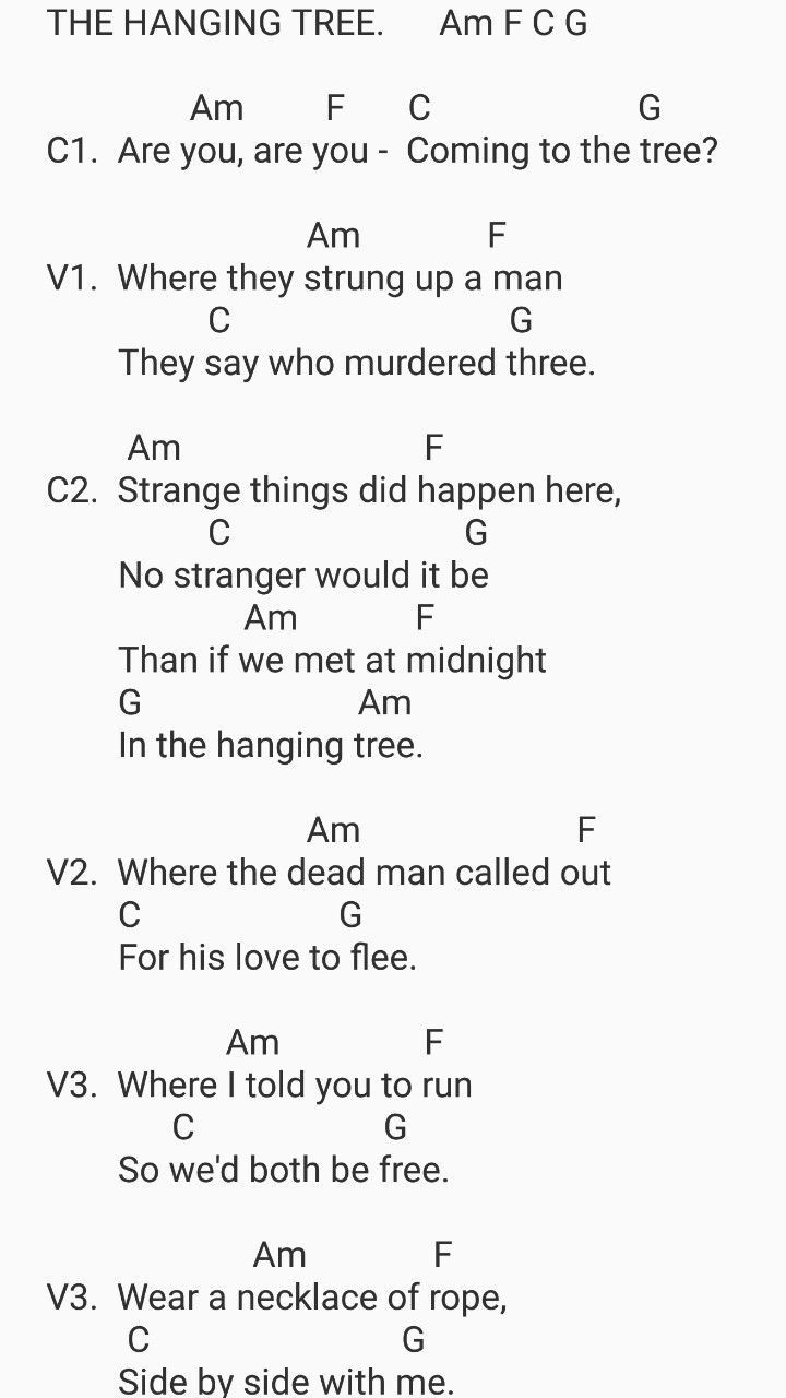 The Hanging Tree Easy Ukulele Chords The Hunger Games Uke Ukulele Chords Ukulele Songs Easy Ukulele Songs