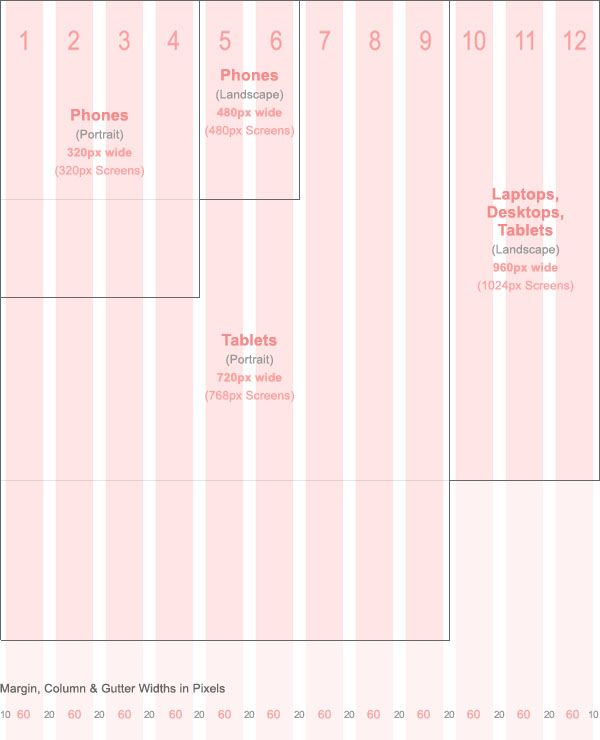 Responsive Design - 12 Column, 960px Grid                                                                                                                                                                                 More