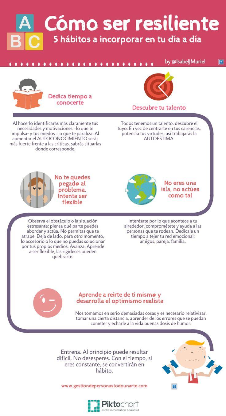 Gestión de Personas...¡Todo un Arte!: Infografía: 5 hábitos para desarrollar resilie