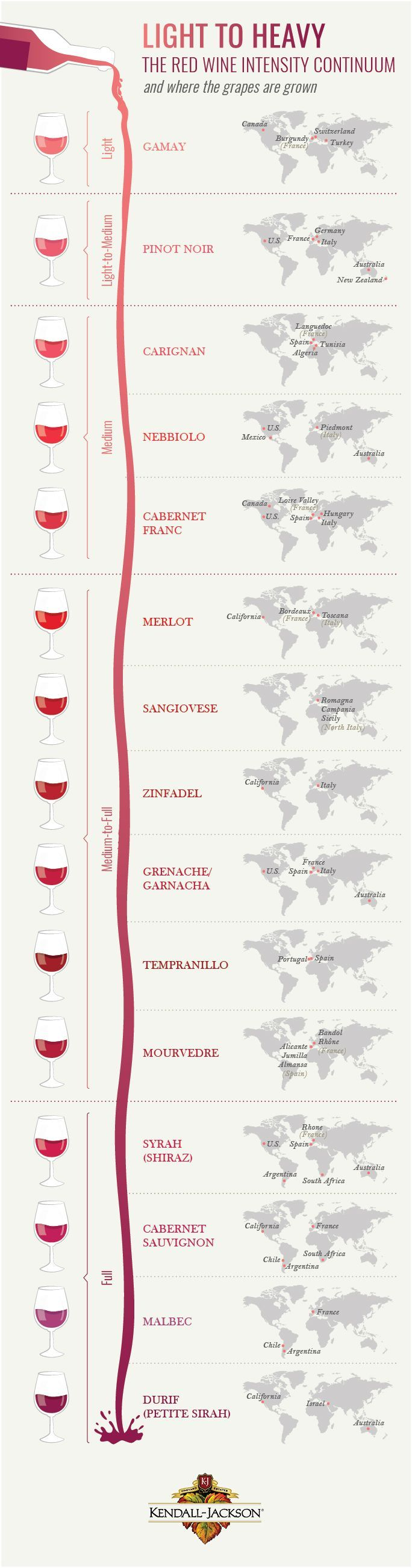 Red wines can vary widely in taste, body, color, scent, and the overall experience they provide. Finding the right wine for the right occasion requires some skill. It's easy to assume that you can pair a Merlot, Zinfandel or a Pinot Noir with anything #Infografía #Infographic