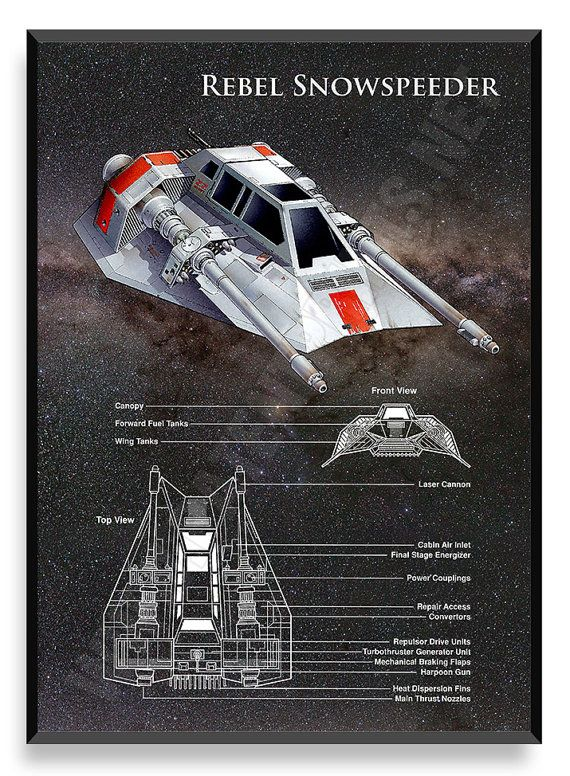 Rebel Snowspeeder nave de Star Wars Star por PatentPrintsPosters                                                                                                                                                                                 Más