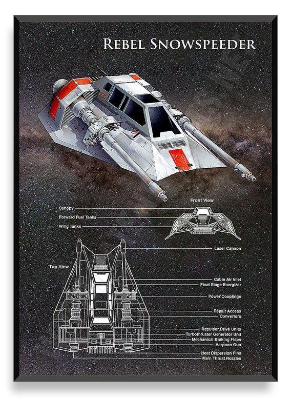 Rebel Snowspeeder nave de Star Wars Star por PatentPrintsPosters                                                                                                                                                                                 Más