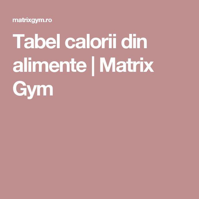 Tabel calorii din alimente | Matrix Gym