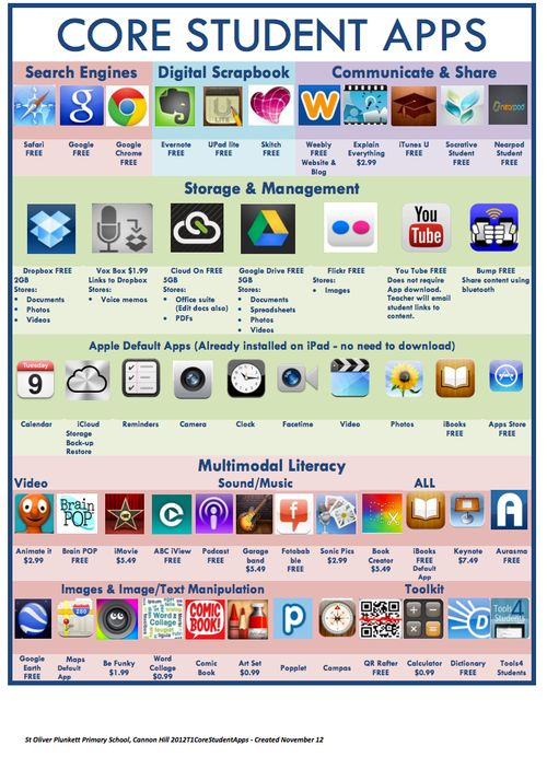93 best Technology Tips images on Pinterest Android apps, Cheat - spreadsheet free download for mobile