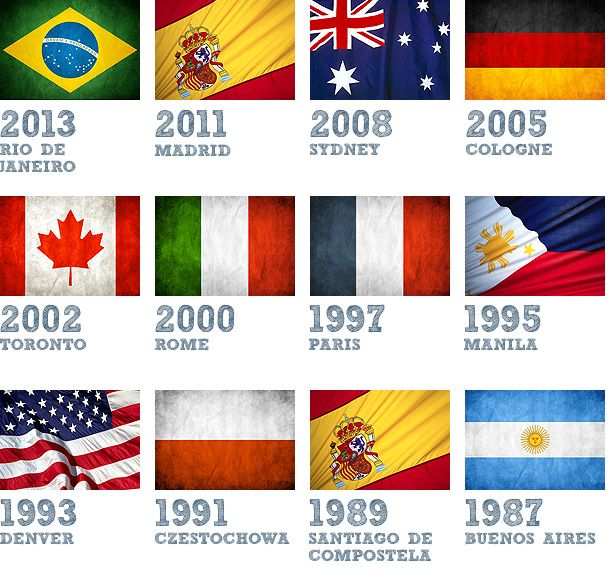World Youth Day Flags