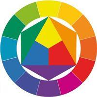 Abrir la puerta de la ciència de la teoria del color.  En esta estructura, llamada CIRCULO CROMATICO, se usa en la clasificación de los colores. Se denomina círculo cromático al resultante de distribuir alrededor de un círculo los colores que conforman el segmento de la luz. En este caso es un Circulo Cromatico Escalonado, para el trabajo serbira como guía.