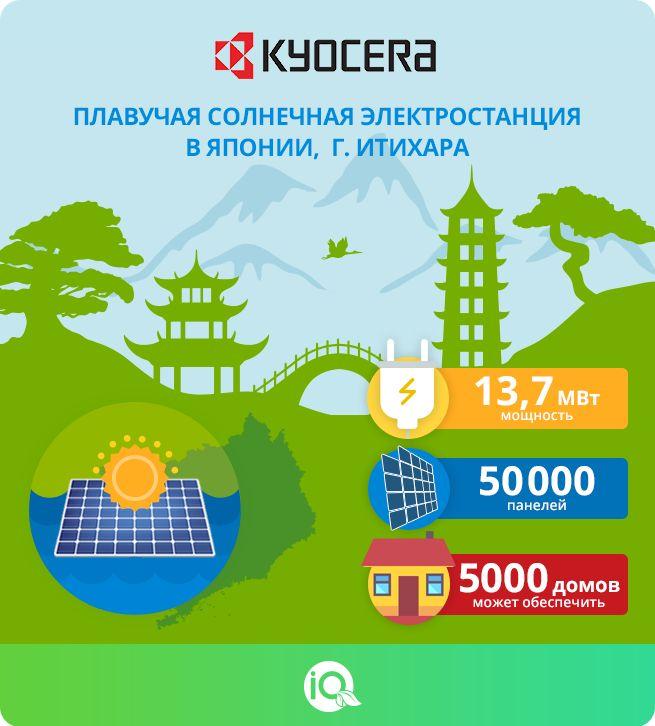 #инфографика #альтернативная_энергия #солнечные_батареи #инновации #япония #инновационный_проект #энергия