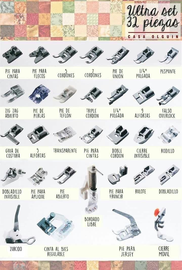 Tipos de prensatelas