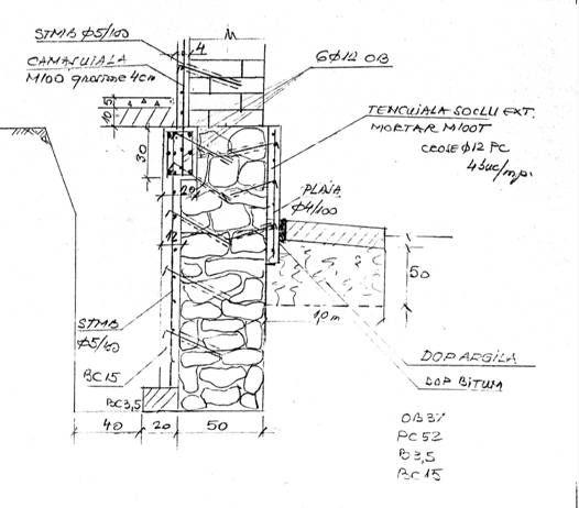 Masuri de conservare – restaurare – consolidare a lucrarilor de arta si ingineresti. studiu de caz