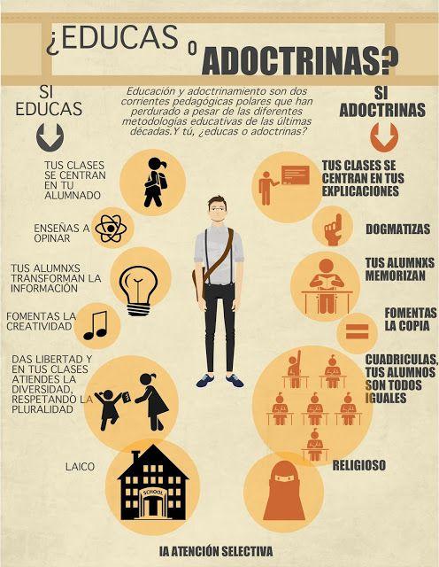 La atención selectiva: INFOGRAFÍA: ¿EDUCAS O ADOCTRINAS?