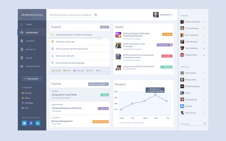 Beautiful student dashboard design found on Dribbble.