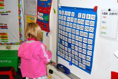 """Hundreds Thief"" takes 10 numbers from the hundreds chart.   ""Detectives"" have to figure out which numbers are missing!"