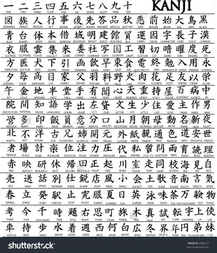 36++ 100 kanji ideas