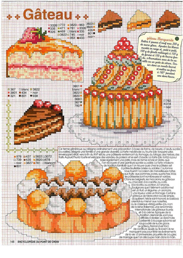 cakes ?