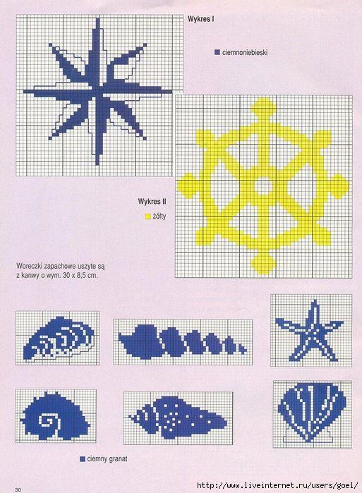 counted cross stitch - seashells, nautical