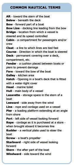 Nautical Terms to help you on your next sea voyage!