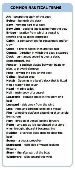 Anchor Terminology