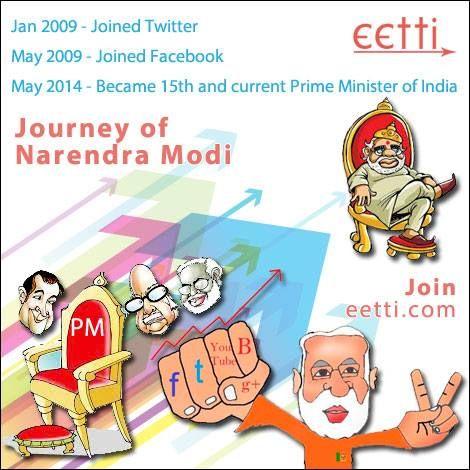 The Power of Socialmedia Join http://eetti.com.eetti will promote your brand