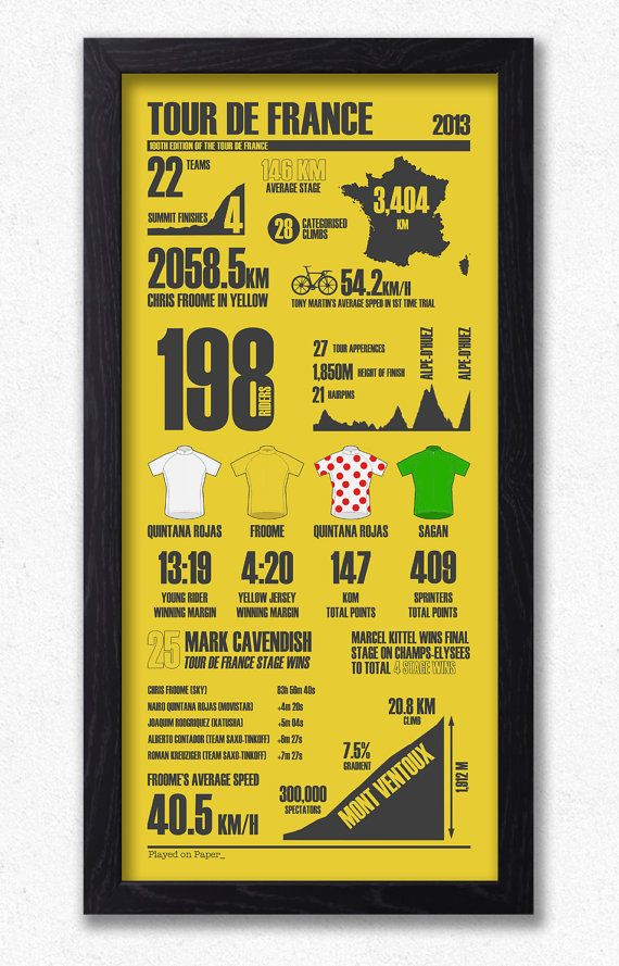 Tour De France 2013 Infographic Print by PlayedonPaper on Etsy, £25.00