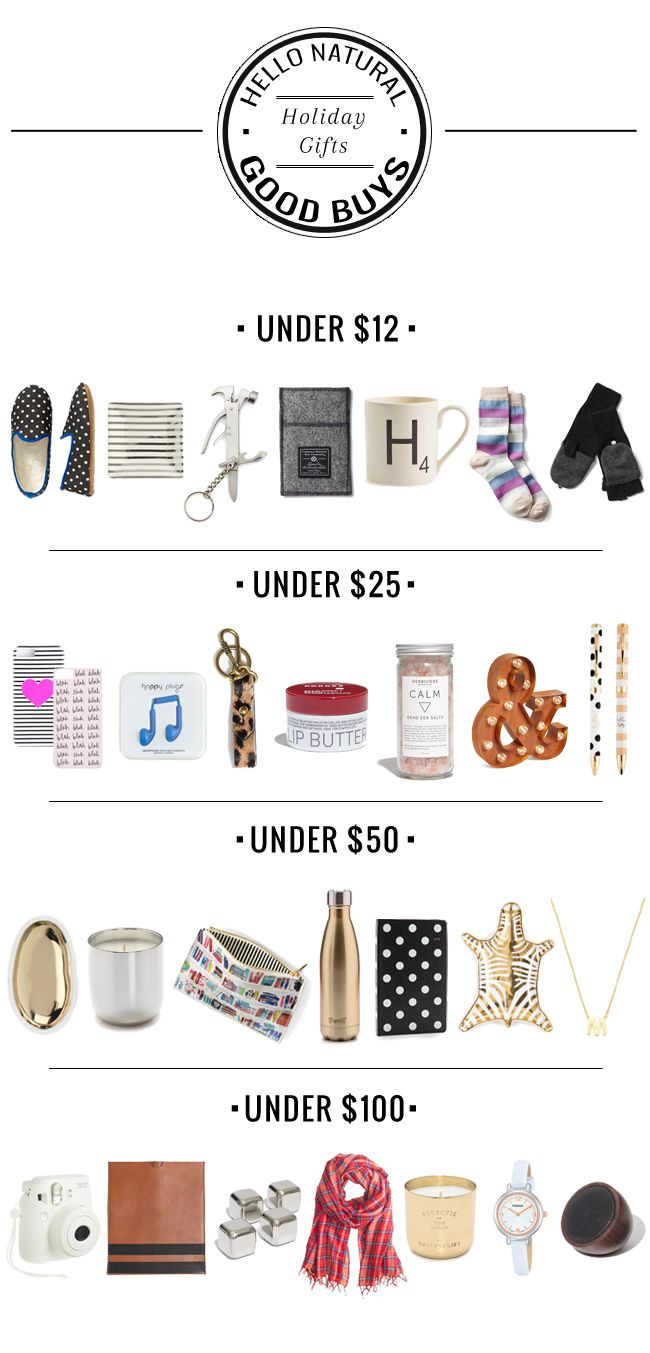 Holiday Gift Guide: Great Gifts for Every Budget   HelloNatural.co