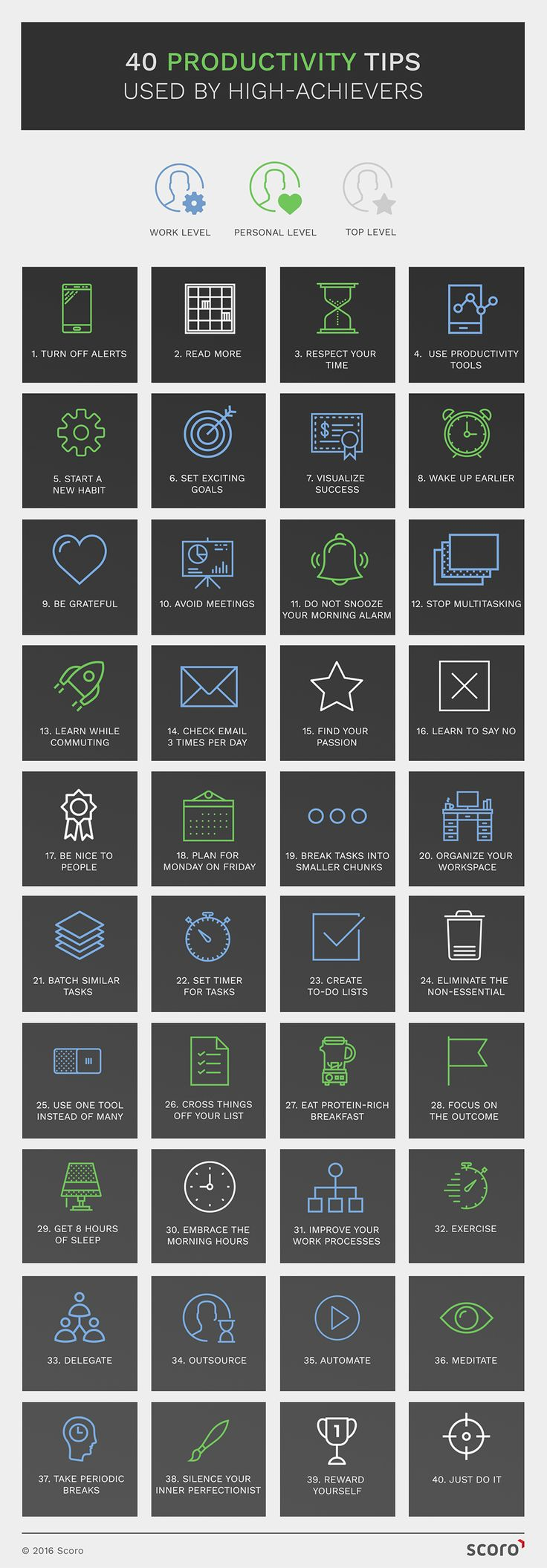 40 Productivity Hacks Used by High Achievers [Infographic]