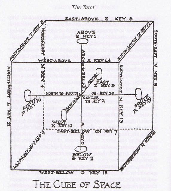 137 96 maya freemason evangelists code key to holy grail. Black Bedroom Furniture Sets. Home Design Ideas