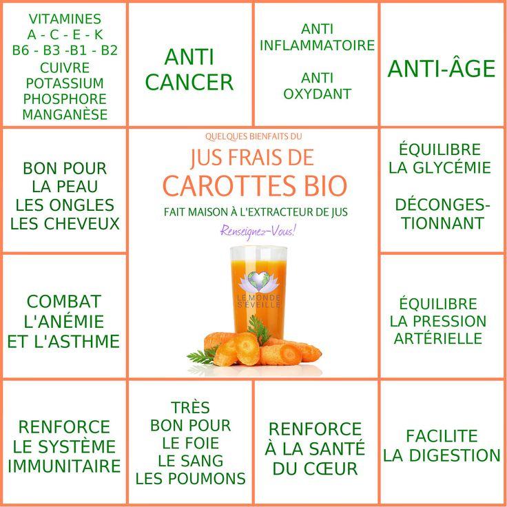 Les Bienfaits du Jus de Carottes | JUS DE CAROTTES Le Monde s'Eveille Grâce à Nous Tous ♥