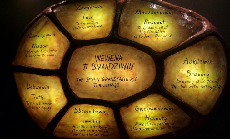 Seven Grandfather Teachings - Anishinaabe