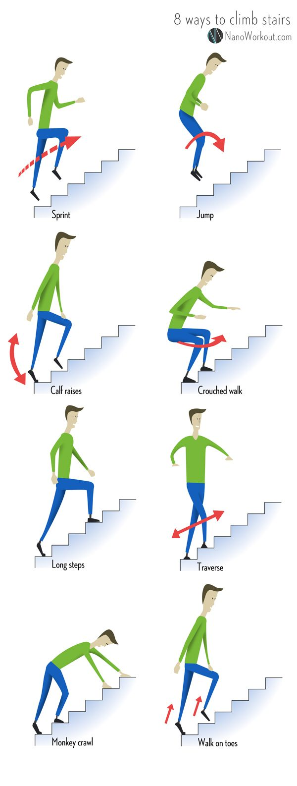 8 ways to climb stairs - The ultimate collection of stair climbing exercises www.nanoworkout.com
