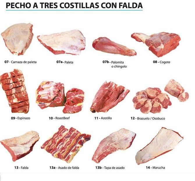 La mejor carne Argentina, fotos. post no apto - Off-topic - Taringa! 95