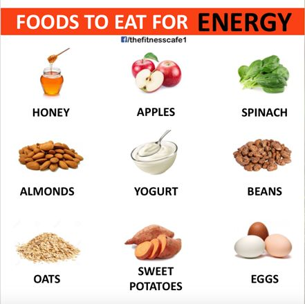 Foods to eat for Energy