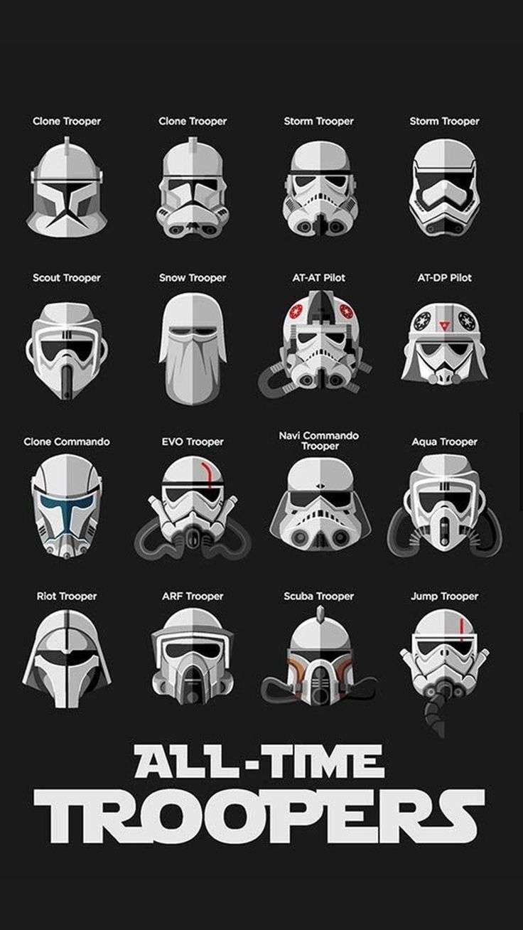9903cd9fdac887ee1f7438393e525f42 star wars star wars meme 84 best iphone 6 wallpapers images on pinterest phone wallpapers,Meme Iphone Background