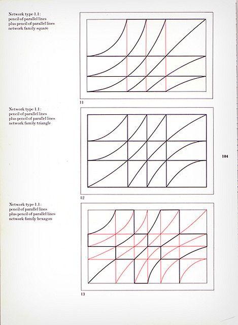 17 besten Karl Gerstner Bilder auf Pinterest | Typografie, Grafiken ...