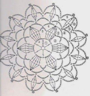 Estoy trabajando en pequeños motivos de encaje de ganchillo para hacer un regalo de boda .   I'm working in crochet lace motifs  and croch...