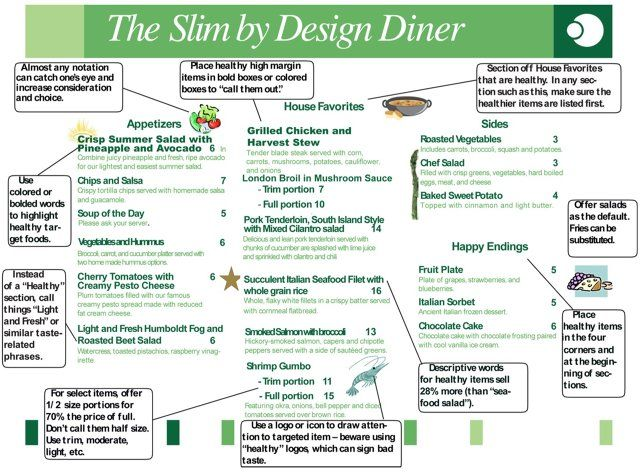 Redesigning menus to encourage healthier eating choices might not just be better for our waistlines, but for restaurant profits, too.