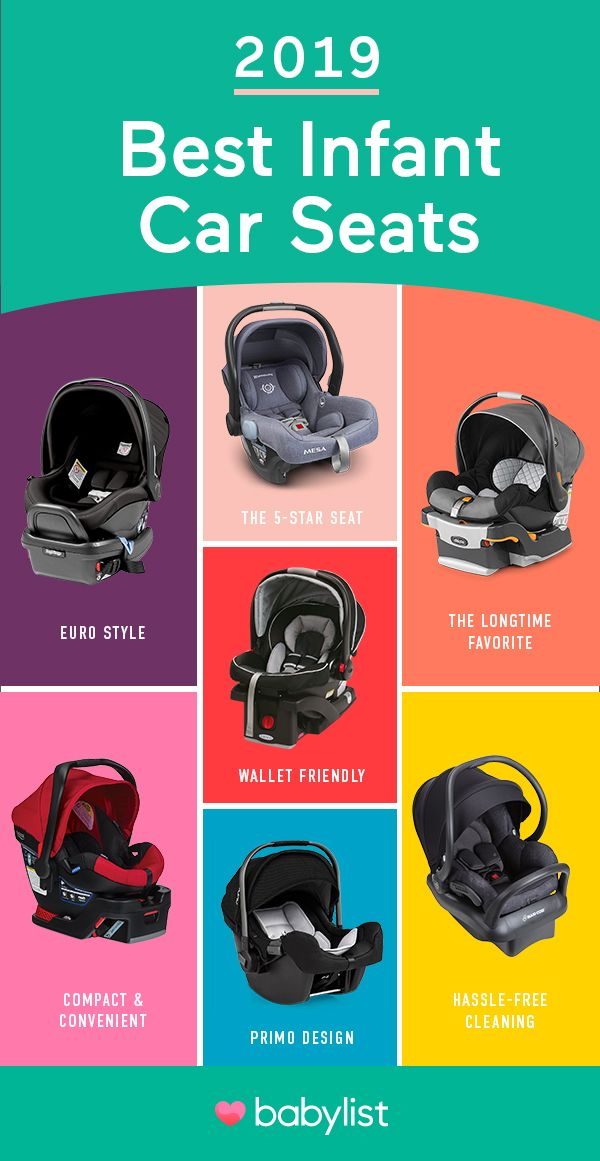 Best Infant Car Seats Of 2020 With Images Baby Car Seats Car