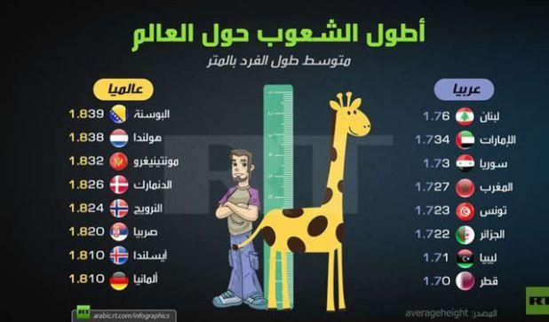 بالصورة لبنان الأول عربيا من حيث الطول Weather Screenshot Weather Map Screenshot