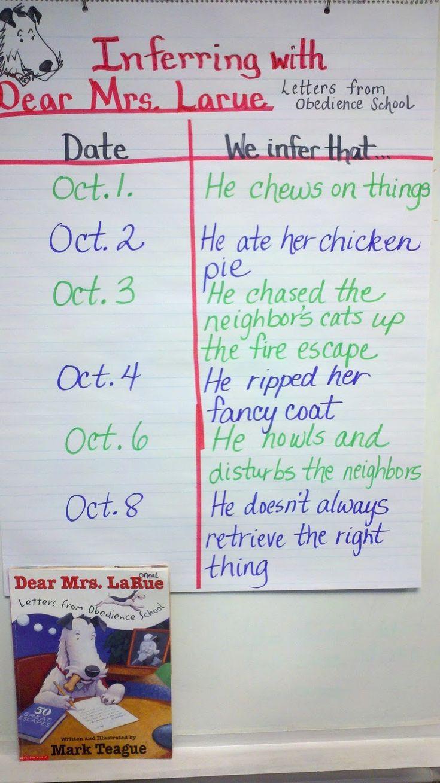 Dear Mrs. LaRue - inferring