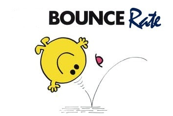What is Bounce Rate and how it is Calculated?