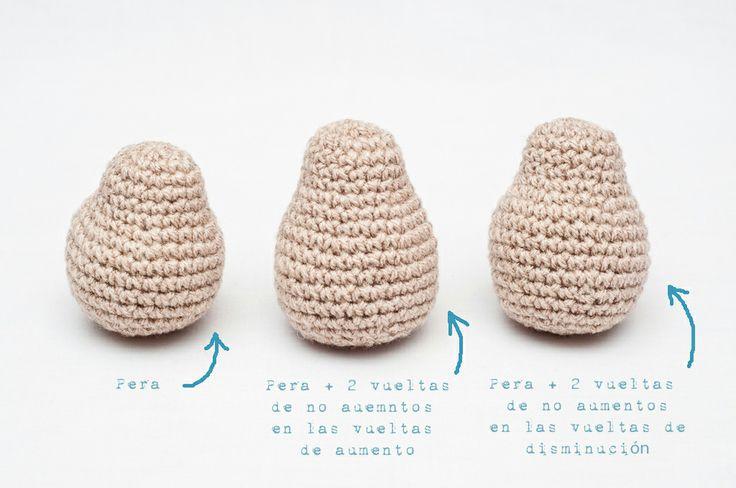 Anatomía de un Amigurumi: Combinar y Alargar Formas ~ Tutorial en Español