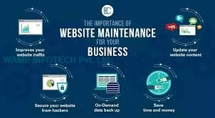 WEBSITE Maintenance { https://twitter.com/annmartinaj/status/970693833473363969 } Due to the way the web is evolving – websites need maintenance. It's an essential part of owning a website maintenance and ensures your site is always backed up, prevented from being hacked and works properly for your website visitors.  also check https://plus.google.com/u/9/115439429631748930108/posts/EeCWzugQJTL