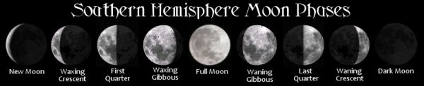 southern moon phases