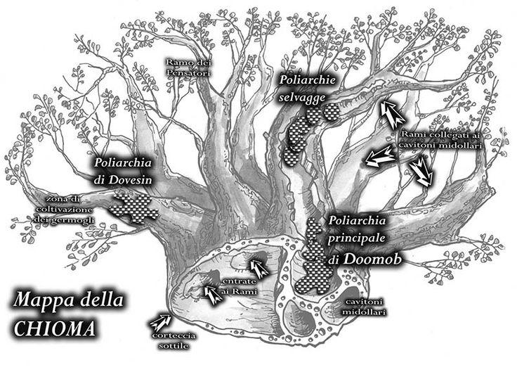 La Chioma del Mondo delle Radici. La chioma del mondo a forma di albero che è ROOTWORLD.