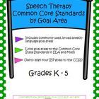 Have a specific goal in mind? Need to link your goal to the CCSS? Use this resource to match Common Core State Standards to the following broad spe...